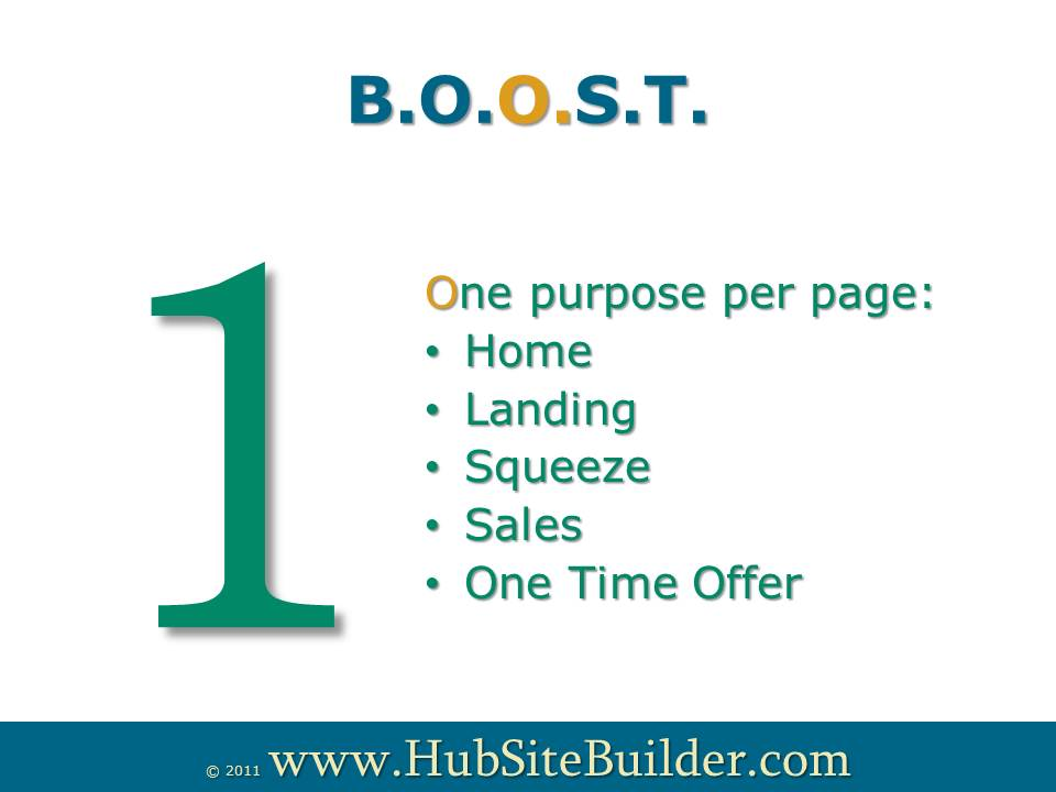 BOOST your organic search engine ranking with ONE purpose per page | HubSite Builder BOOST System